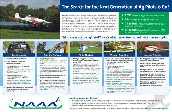 how to become an ag pilot